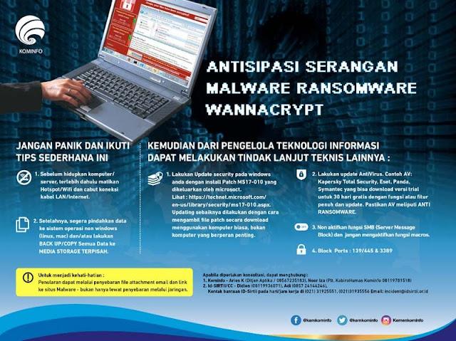 Virus ransomware kominfo