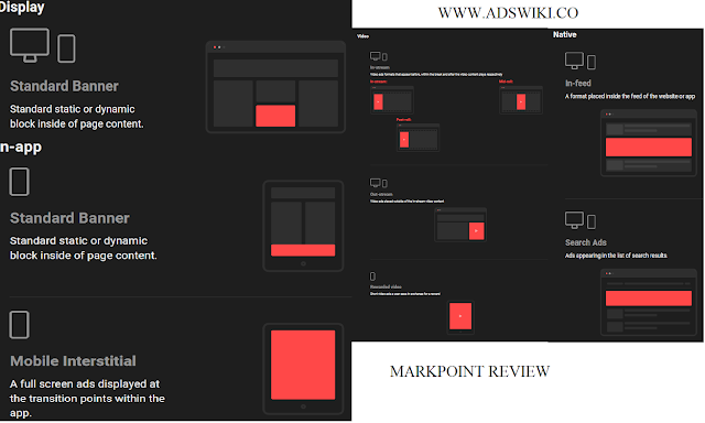 markpoint ad formats