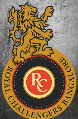 Vivo IPL 2019 Royal Challengers Bangalore (RCB) Teams Players List: