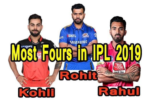 IPL 2019 में सबसे ज्यादा चौके लगाने वाले Top-5 भारतीय बल्लेबाज, नंo 1 पर है यह धुरंधर