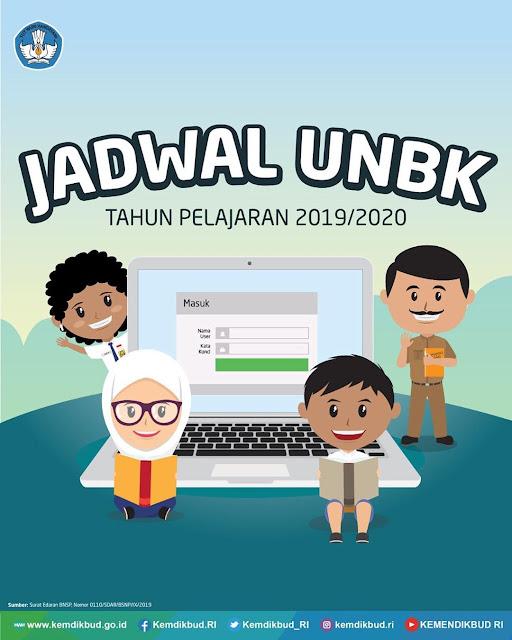 Jadwal UNBK 2020 Resmi Kemdikbud