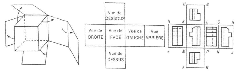representation des vues en dessin technique pdf