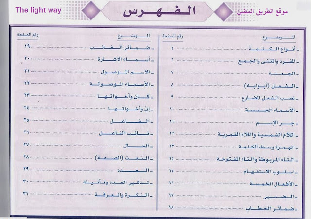 مذكرة شرح قواعد اللغة العربية مناسبة لكل المراحل الابتدائية والاعدادية