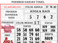PREDIKSI INDONESIA TOTO KAMIS, 28 JANUARI 2021