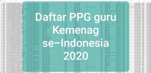 Daftar Peserta PPG Guru Kemenag se-Indonesia tahun 2020