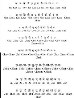 Hindi to english barakhadi