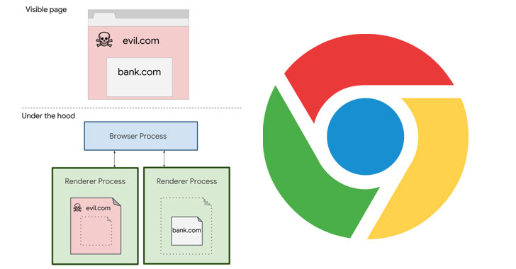 google-chrome-site-isolation
