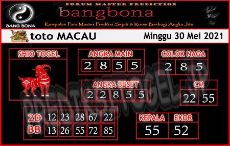 Prediksi Bangbona Toto Macau Minggu 30 Mei 2021