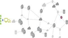 Cisco AppDynamics Application Performance Management (APM)