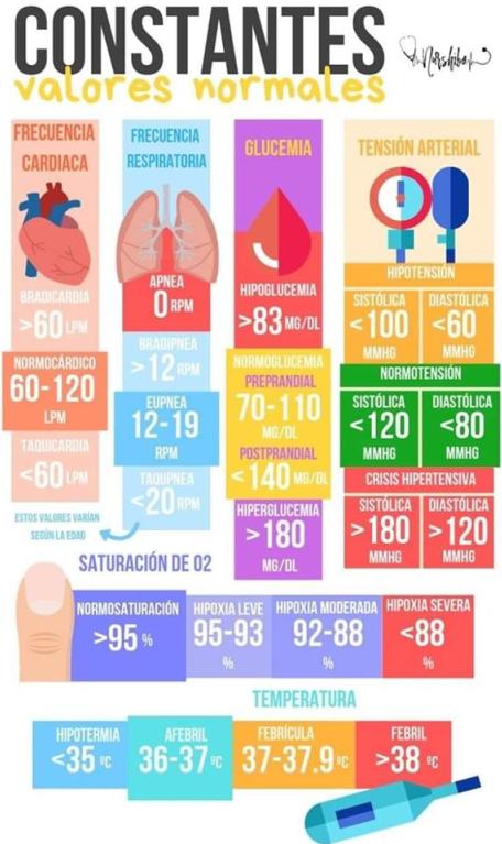 valores de frecuencia cardiaca en adultos mayores
