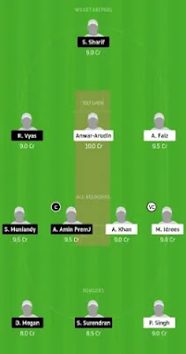 WW vs CS Dream11 team prediction