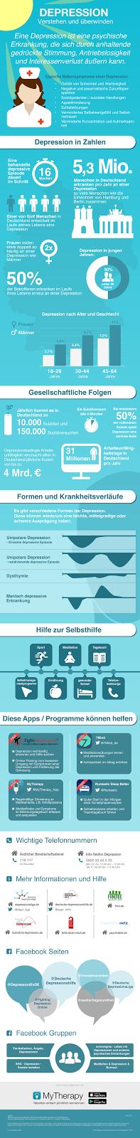 Weltgesundheitstag Thema Depressionen Let S Talk Nerven