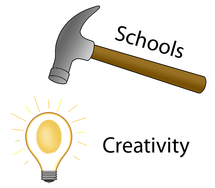Schools kill creativity essay