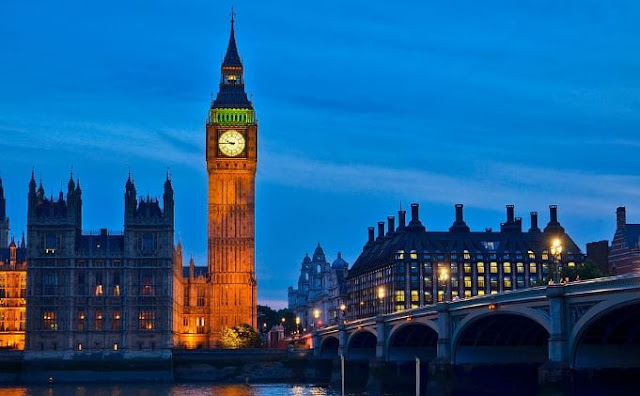 top places to visit in london england
