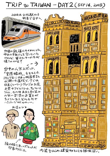 台湾旅行記(2)