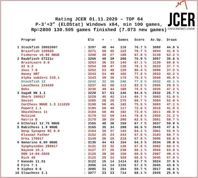 Rating JCER 01-11-2020 Jcer.01112020