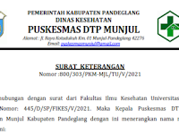 CONTOH SURAT BALASAN IZIN PENELITIAN MAHASISWA PADA SUATU LEMBAGA/INSTANSI