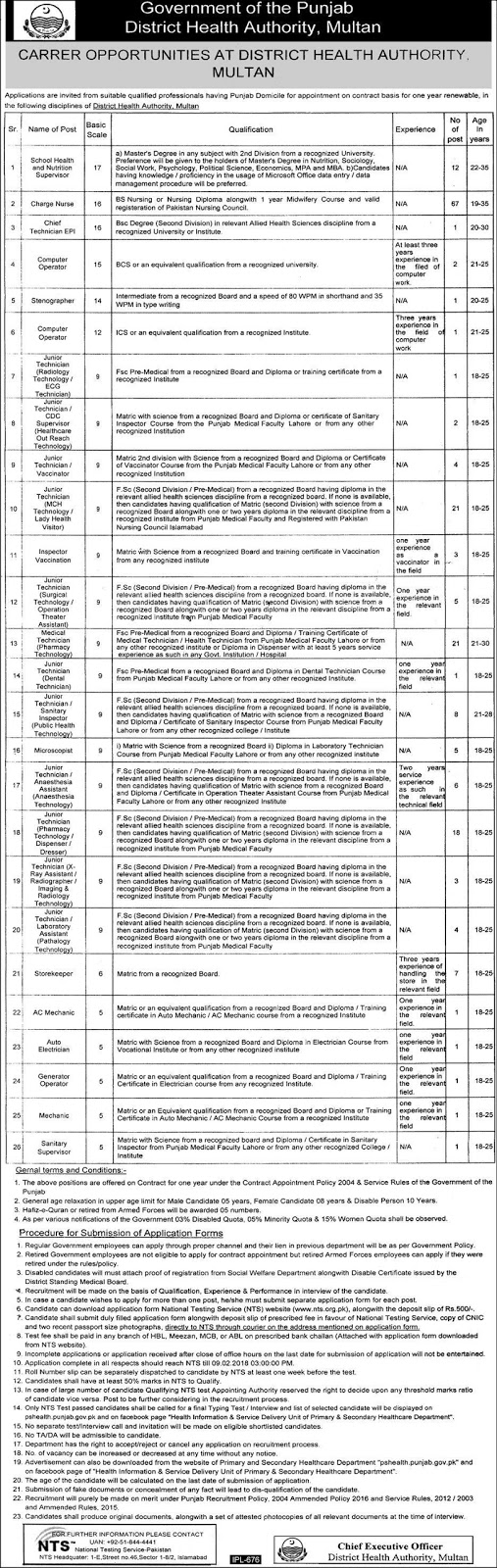 180+ NTS Jobs in Health Department Government of Punjab 17 Jan 2018