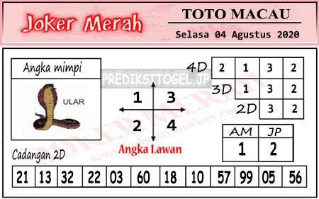 Prediksi Joker Merah Toto Macau Selasa 04 Agustus 2020