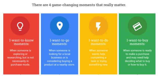 Mikro-momentumok: hogyan használjuk ki őket online kampányainkban?