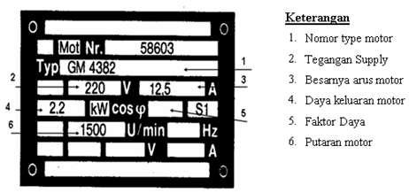 Spesifikasi Motor Listrik