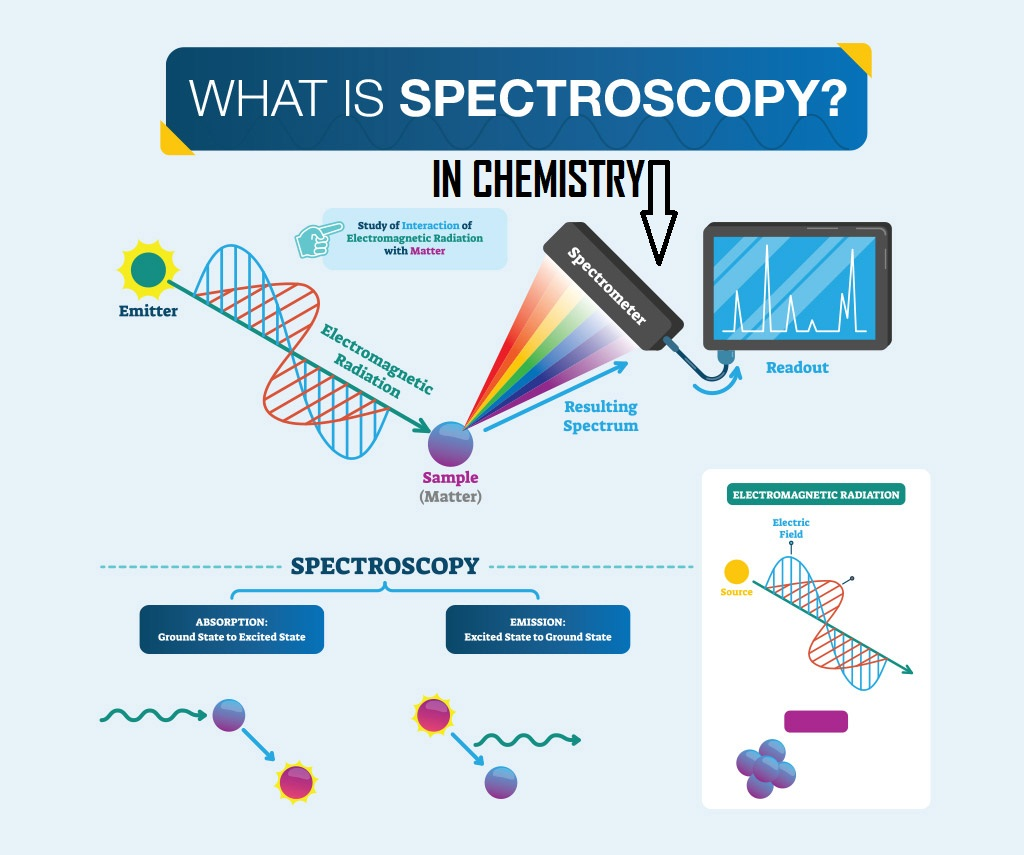 Introduction In Chemistry Mass Spectrometry