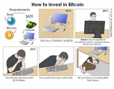 Bildanleitung lustig - Wie kauft man Bitcoins und verliert dabei