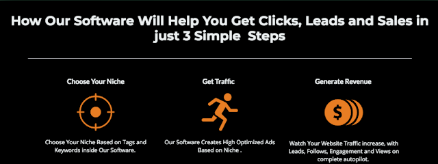 New Software INSTANTLY Creates Profit-Optimized Ads on Bing! With One Click... That Brings You Massive ROI !