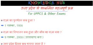 उत्तर प्रदेश से सम्बन्धित महत्वपूर्ण प्रश्न_For UPPCS & Other Exams