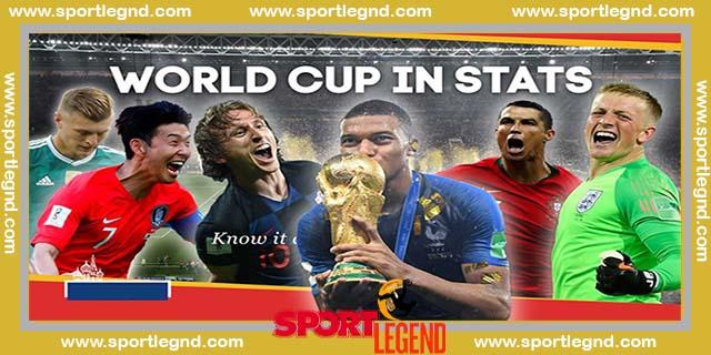 كاس العالم,احصائيات كاس العالم,احصاءات كأس العالم,احصائيات المونديال,نهائى كاس العالم,بطل كاس العالم,احصائيات,انجازات العرب في كاس العالم,افضل لاعبي كاس العالم,مشاركة العرب في كاس العالم