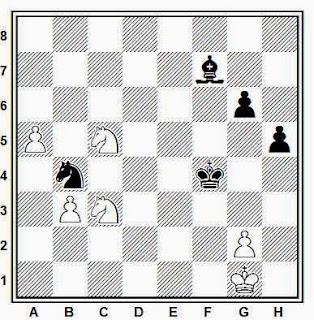 Posición de la partida de ajedrez Anand - Spassky (Niza, 1989)