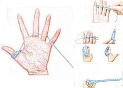 Revistas para tejer con los dedos