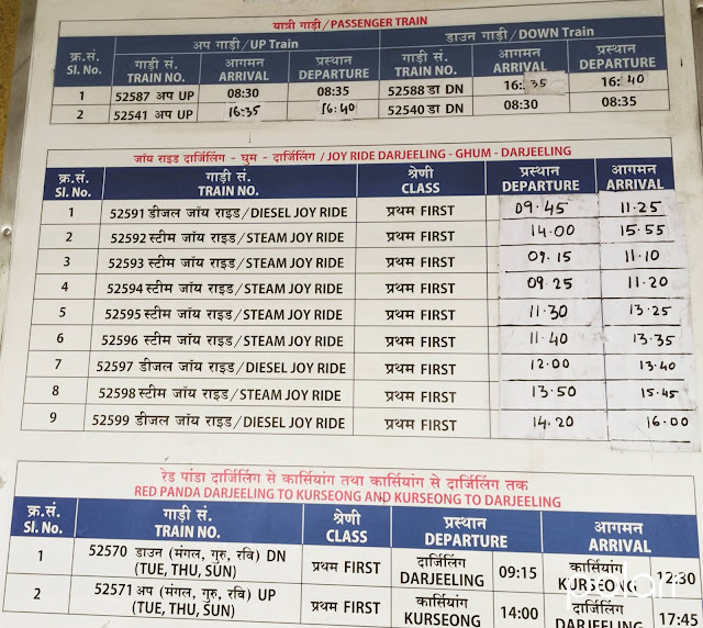 REVISED RATE DARJEELING HIMALAYAN RAILWAY 2019