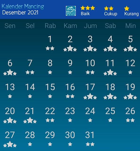 Prediksi Dua: Kalender Mancing Desember 2021 Dengan Fishing and Hunting Solunar Time