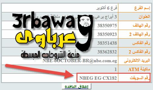 تعرف على رمز السويفت كود Swift Code او IBAN لبنك الاهلى المصرى nbe