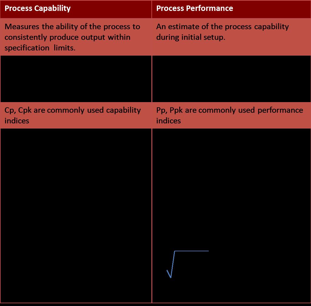 Capability Study Template  process capability cpk 1025 1007