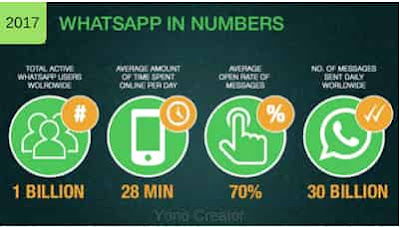 Are students not allowed to use WhatsApp anymore? Minimum age 16