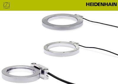 Modular magnetic Encoders