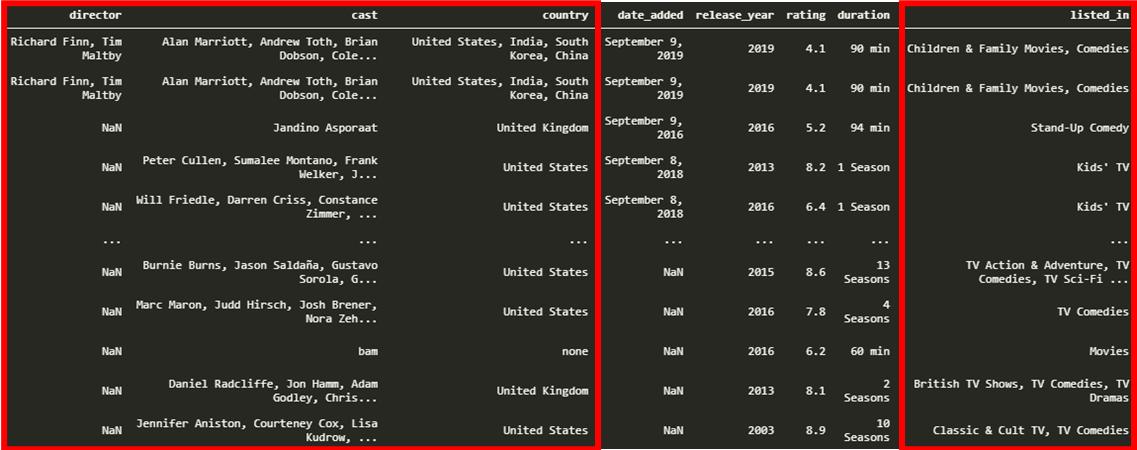 pandas_data_cleaning
