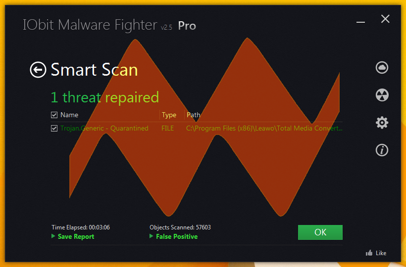 IObit Malware Fighter Pro 2.5.0