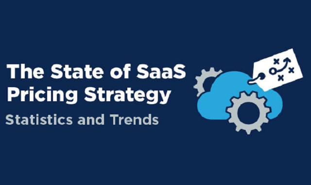 SaaS Pricing Strategy: Statistics and Trends