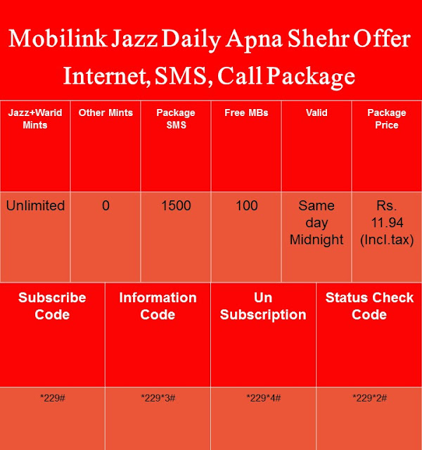 Jazz Daily SMS Packages, Jazz Daily Call Packages, Jazz Daily Internet Packages