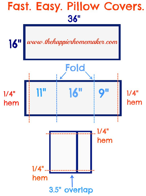 A diagram of measurements for making DIY pillow covers