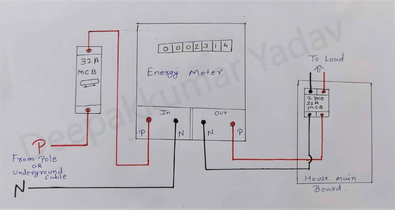 Electricity meter, Meter Wiring Connection, बिजली ... on motor connection, software connection, alternator connection, suspension connection, plumbing connection, cable connection, appliances connection, 3-way connection, audio connection, service connection, wood connection, maintenance connection, blue connection,