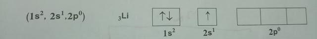 التشكيل الإلكتروني لذرة الليثيوم