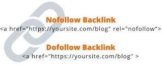 www.vstech.xyz/2020/07/how-to-creat-backlink.html