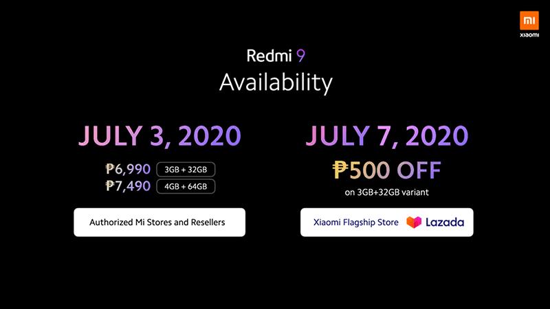 Availability details