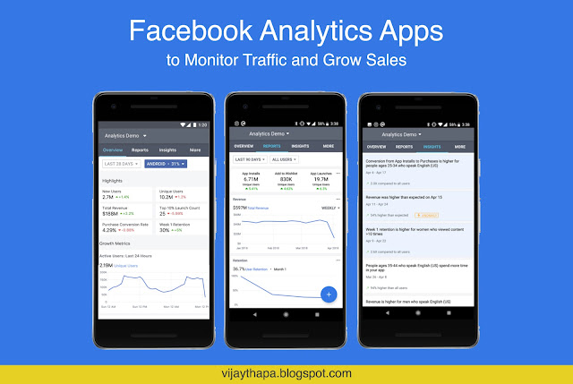 Facebook Analytics Apps to Monitor Traffic and Grow Sales
