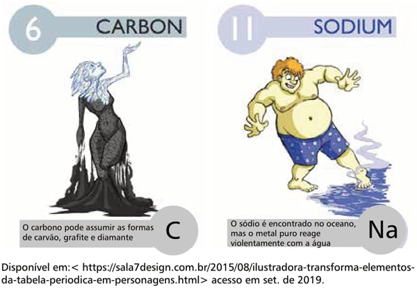 carbon sodiun