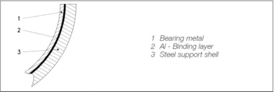 Construction of connecting rod bearing
